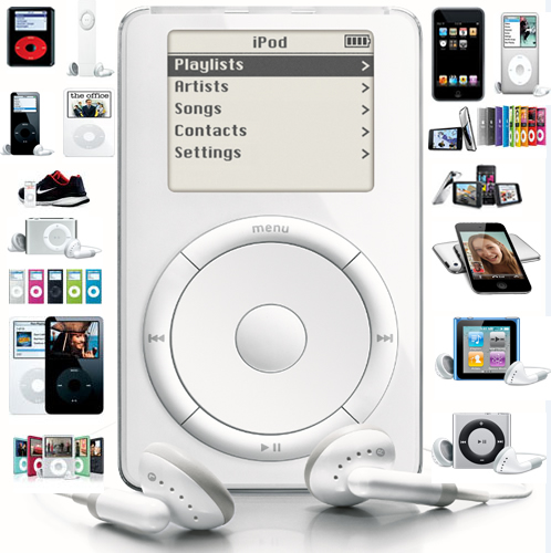 The History Of The Ipod Itunes And Iphone The Full Year Timeline