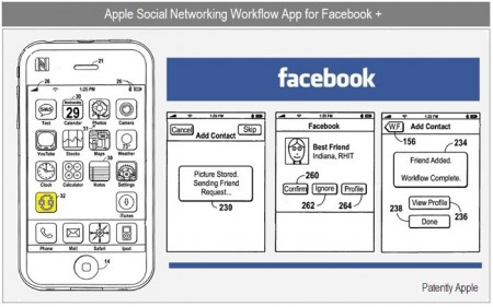 Iphone-facebook
