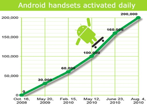 Android_handsets