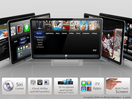 Apple TV iTV: a first idea of ​​the final result
