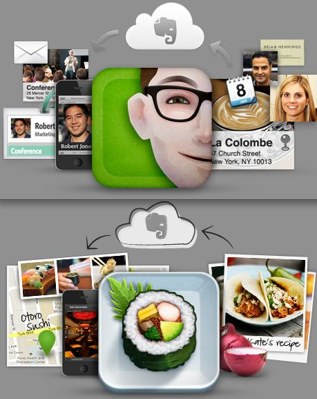 Evernote-hello-and-meal