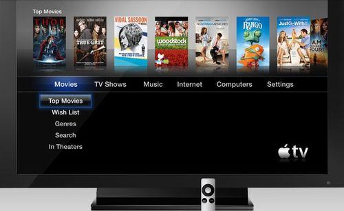 Apple_television
