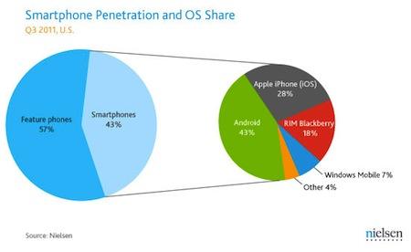 Apple_smartphone-USA