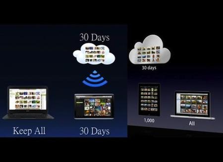 Acer_cloud_vs_icloud (1)