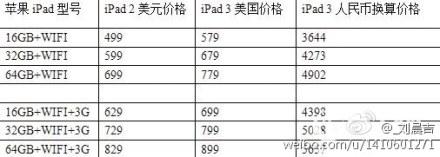 Ipad-3-pricing