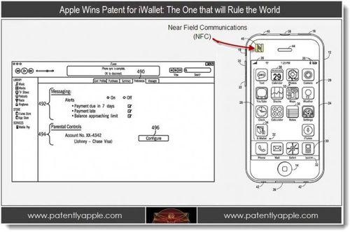 Nfc-patent