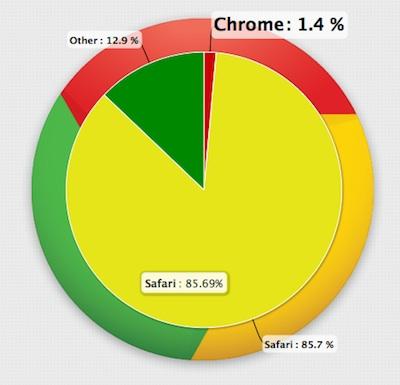 Chrome-ios1 (1)